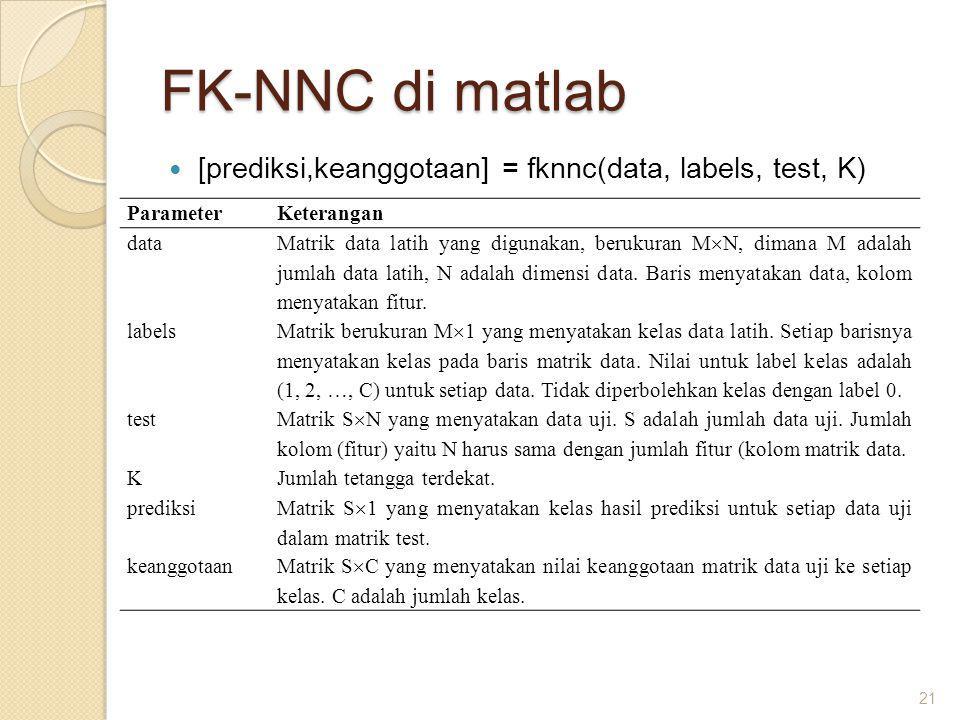FK-NNC di matlab [prediksi,keanggotaan] = fknnc(data, labels, test, K)